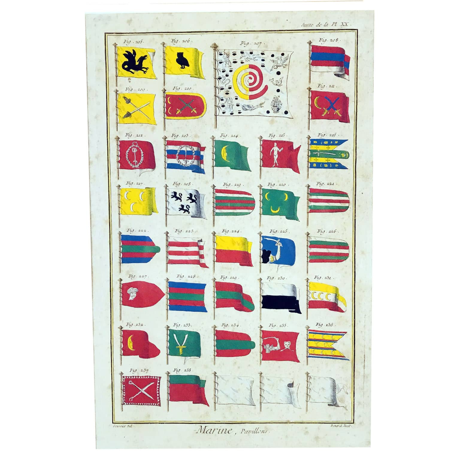 Bandiere Marittime dall'Enciclopedia di Diderot e D'Alembert, 1770 circa